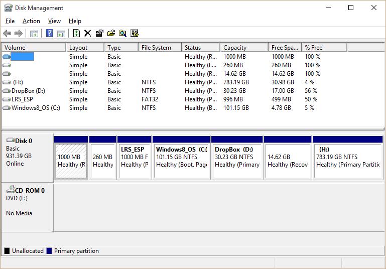 Windows 10 - Disk management - WindowsWally